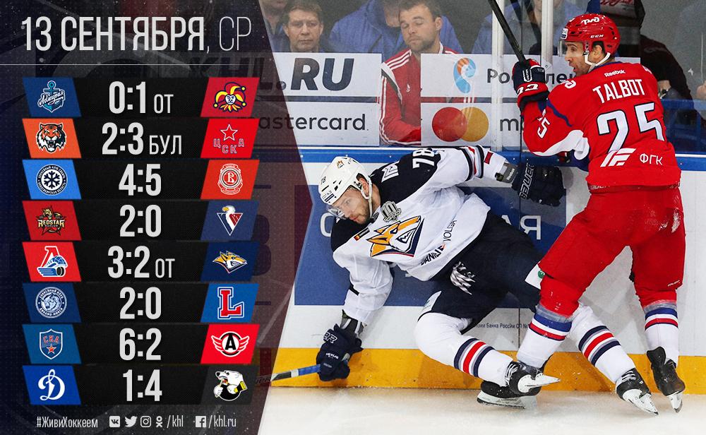 2017-09-13-rus-over.jpg