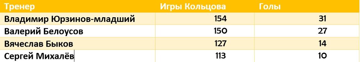 Таблица 3 (1).jpg