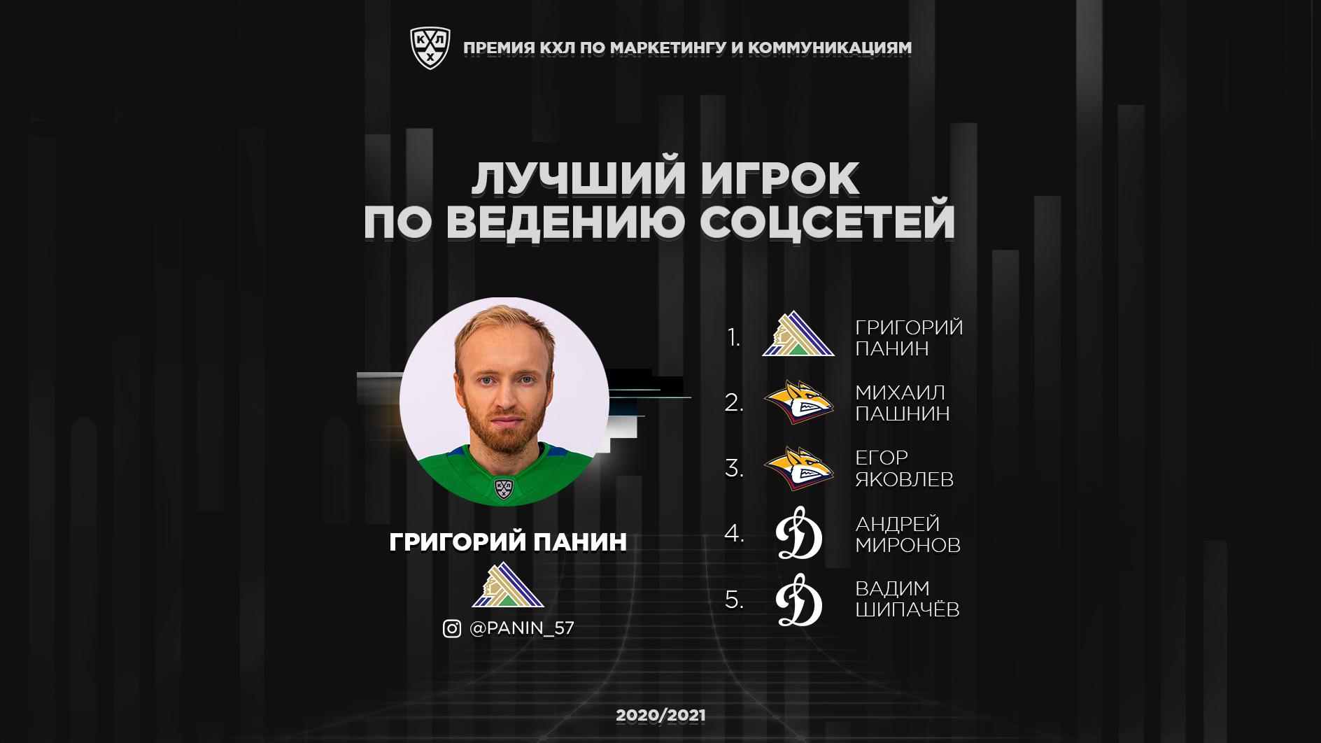 Presentation_Лучший игрок по ведению соцсетей .jpg
