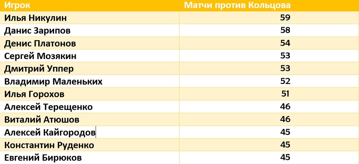 Таблица 5.jpg