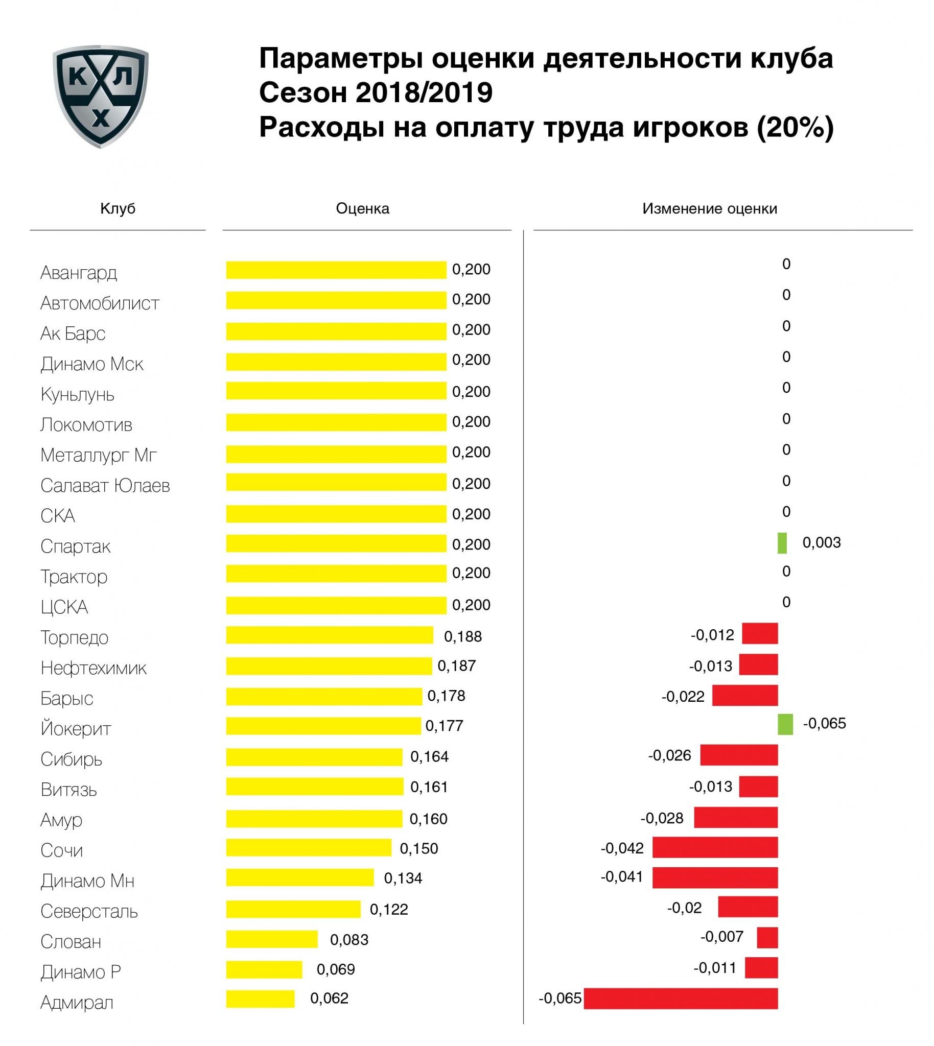 RUS_salary.jpg