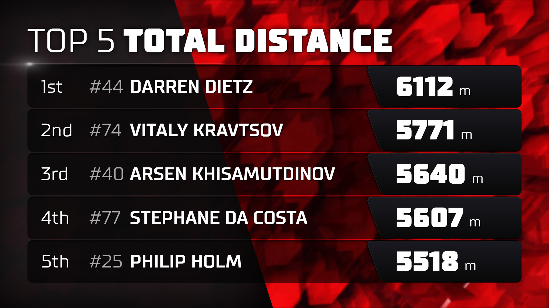 top5_distance.png