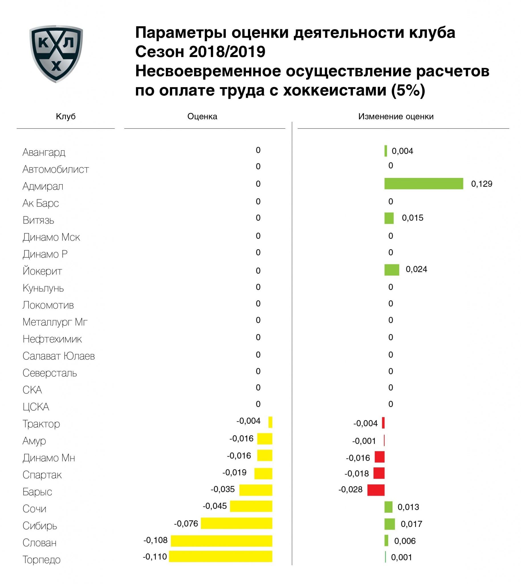 RUS_debts.jpg
