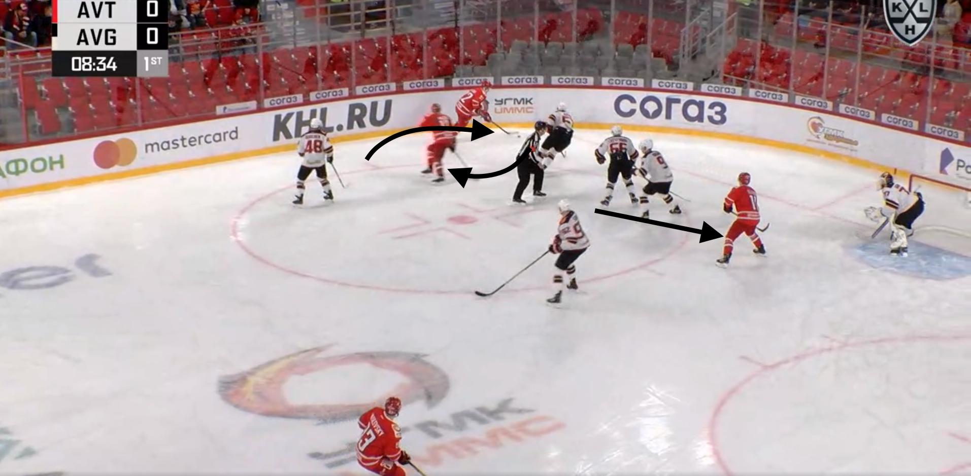 Передвижения хоккеистов «Автомобилиста» в затяжной позиционной атаке