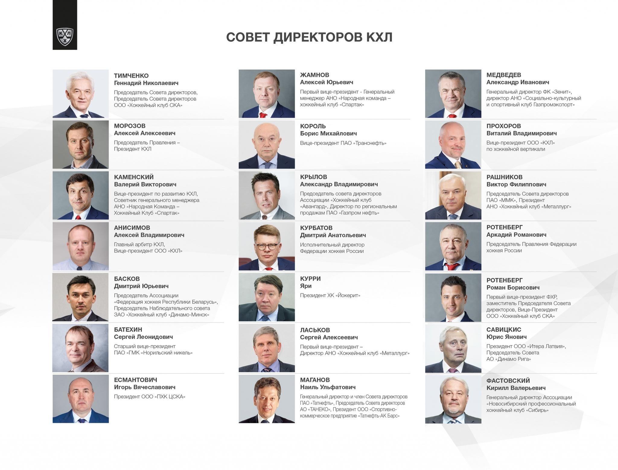 совет директоров кхл-2.jpg