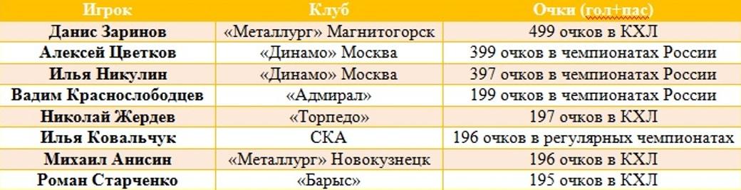 таблица5.jpg