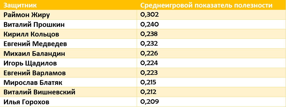 Таблица 7.jpg