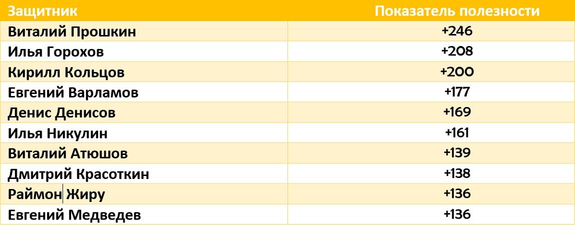 Таблица 6.jpg