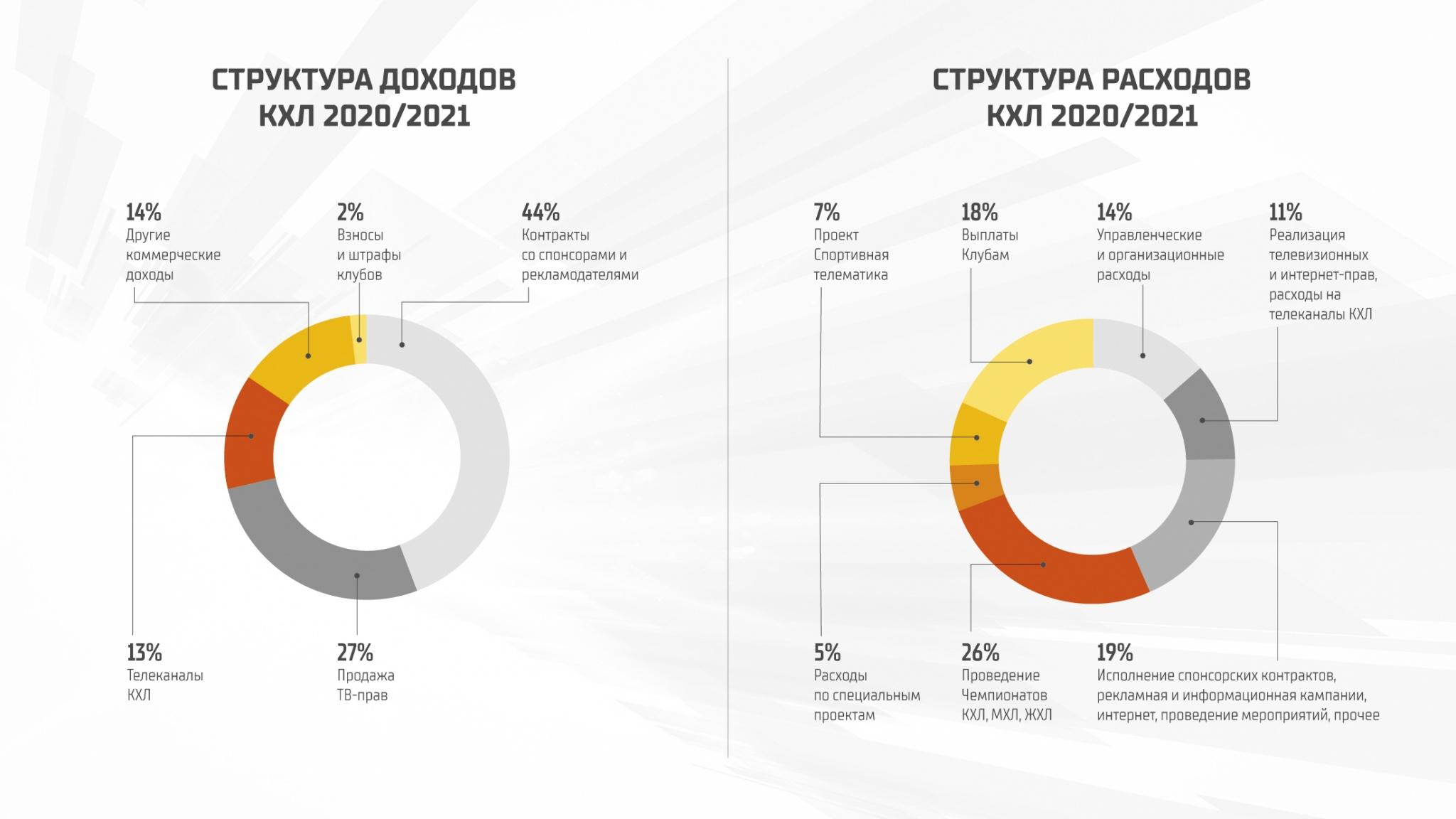 расходы_доходы preview_12.jpg
